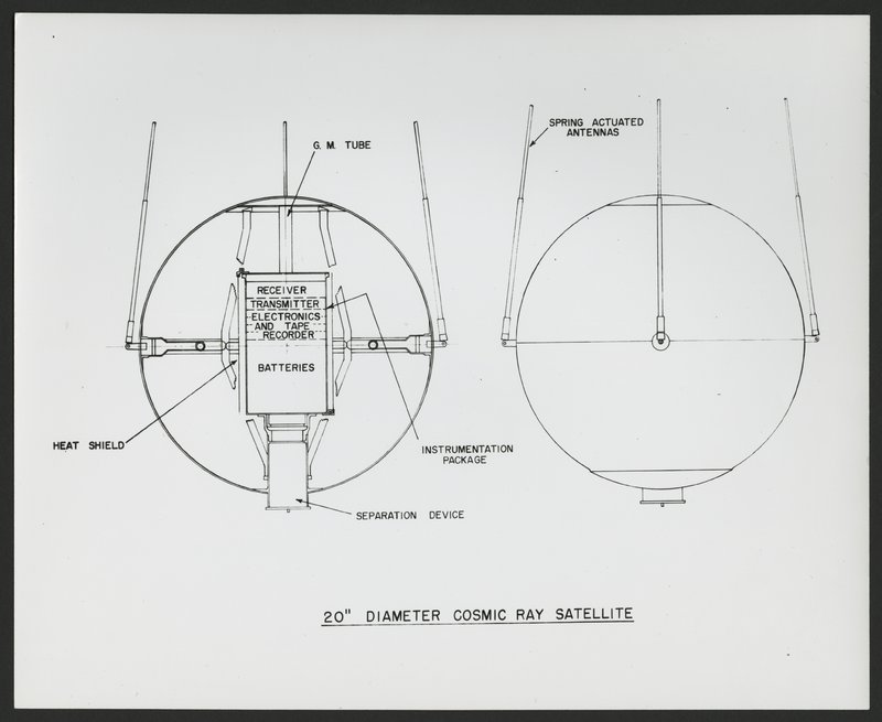 Schematics of the Explorer 1 cosmic ray experiment module