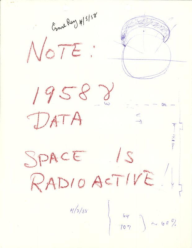Hand written notes with crude drawing of Earth's radiation belts written in red crayon, NOTE: 1958 alpha data and in all caps SPACE IS RADIOACTIVE.